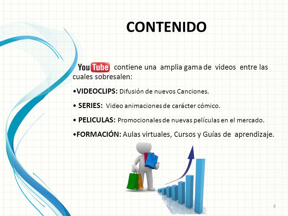 contiene una amplia gama de videos entre las cuales sobresalen: VIDEOCLIPS: Difusión de nuevos Canciones.