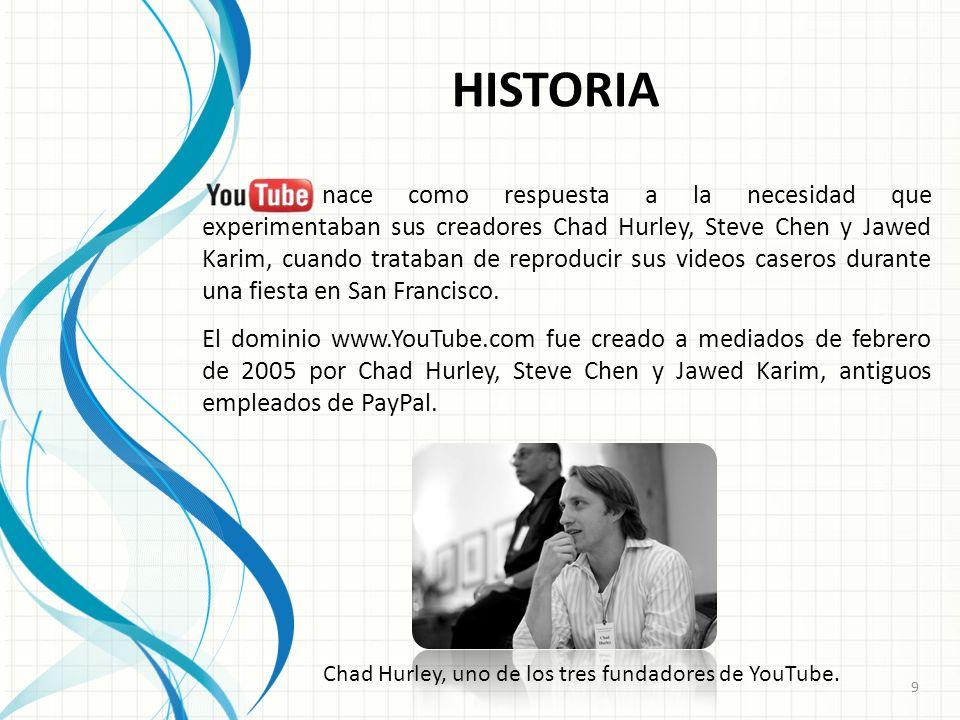 CONCLUSIONES YouTube es una herramienta que puede resultar muy útil si se utiliza adecuadamente.