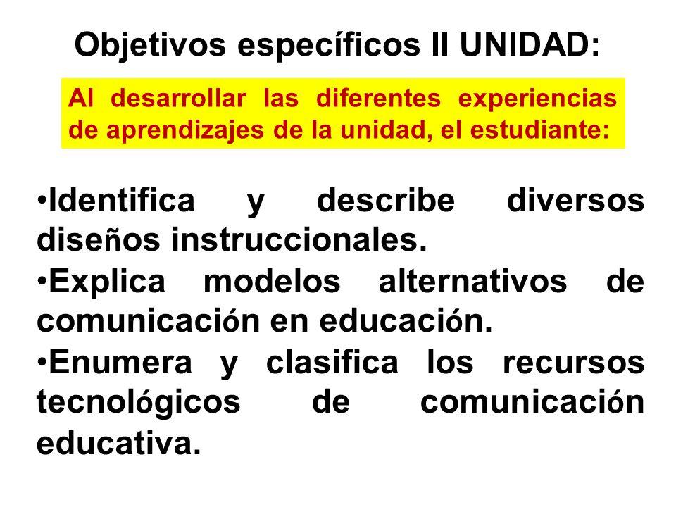 Objetivos específicos II UNIDAD: Al desarrollar las diferentes experiencias de aprendizajes de la unidad, el estudiante: Identifica y describe diverso