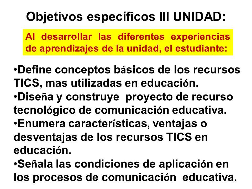 Objetivos específicos III UNIDAD: Al desarrollar las diferentes experiencias de aprendizajes de la unidad, el estudiante: Define conceptos b á sicos d