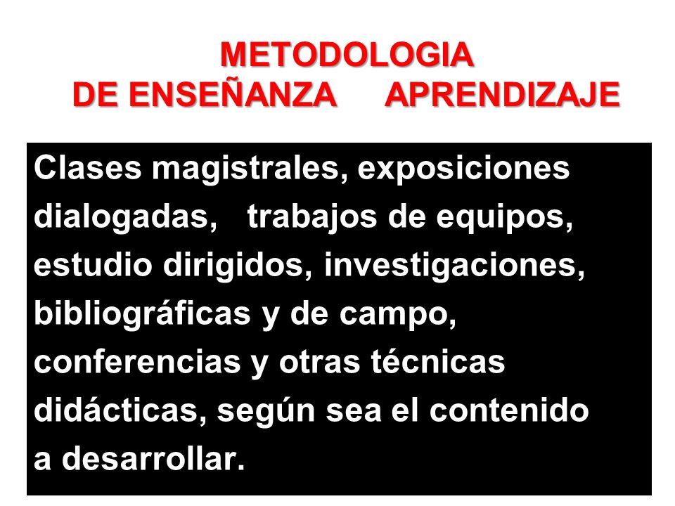 METODOLOGIA DE ENSEÑANZA APRENDIZAJE Clases magistrales, exposiciones dialogadas, trabajos de equipos, estudio dirigidos, investigaciones, bibliográfi