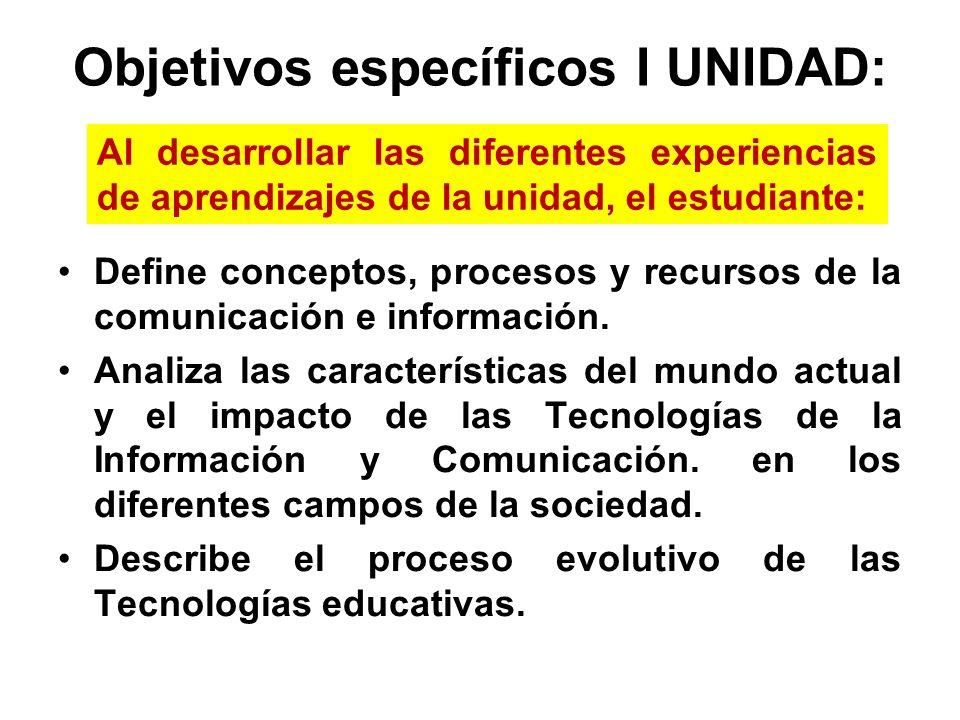 Objetivos específicos I UNIDAD: Define conceptos, procesos y recursos de la comunicación e información. Analiza las características del mundo actual y