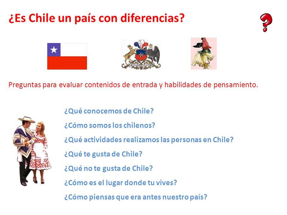 ¿Qué conocemos de Chile? ¿Cómo somos los chilenos? ¿Qué actividades realizamos las personas en Chile? ¿Qué te gusta de Chile? ¿Qué no te gusta de Chil