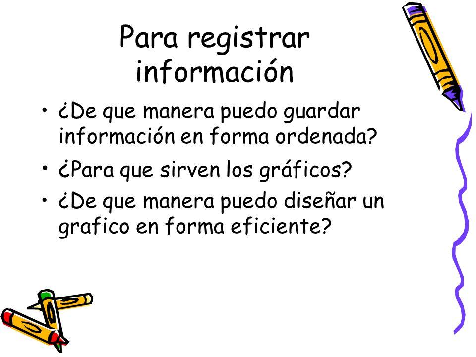 Para registrar información ¿De que manera puedo guardar información en forma ordenada? ¿ Para que sirven los gráficos? ¿De que manera puedo diseñar un