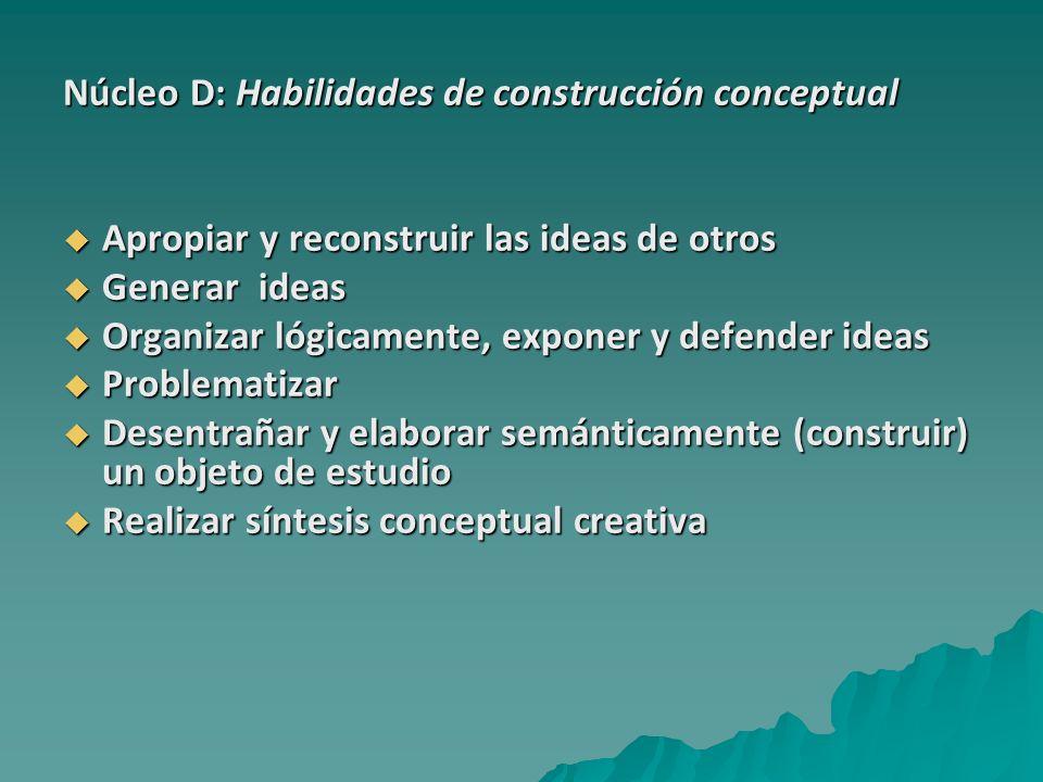 Núcleo D: Habilidades de construcción conceptual Apropiar y reconstruir las ideas de otros Apropiar y reconstruir las ideas de otros Generar ideas Gen