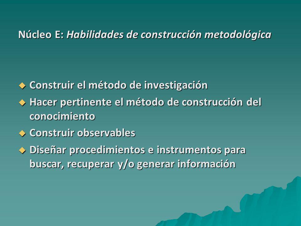 Núcleo E: Habilidades de construcción metodológica Construir el método de investigación Construir el método de investigación Hacer pertinente el métod