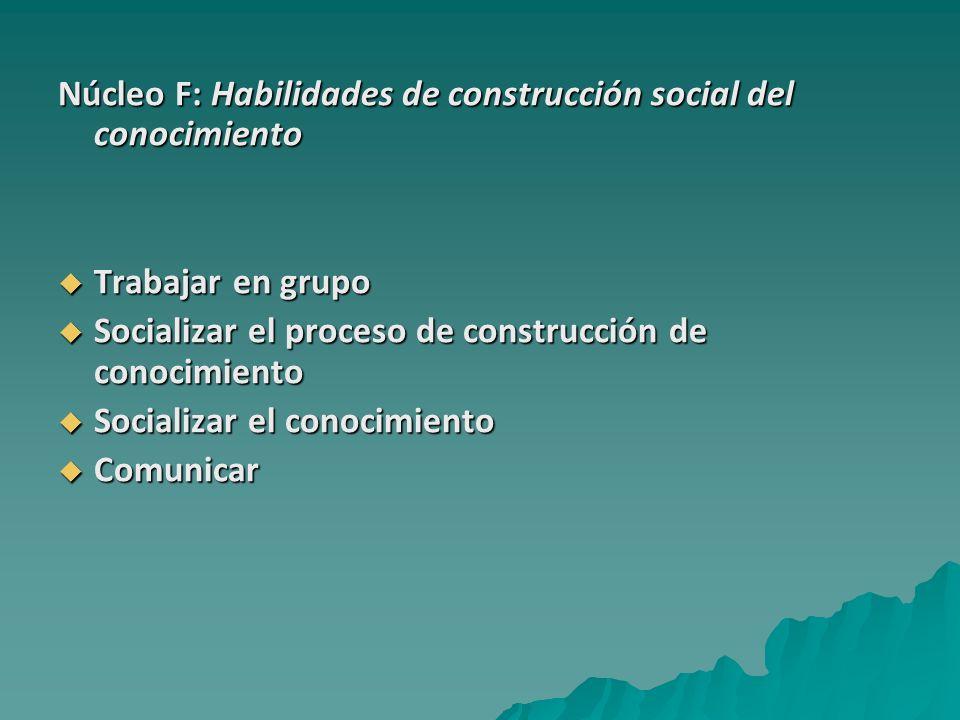 Núcleo F: Habilidades de construcción social del conocimiento Trabajar en grupo Trabajar en grupo Socializar el proceso de construcción de conocimient