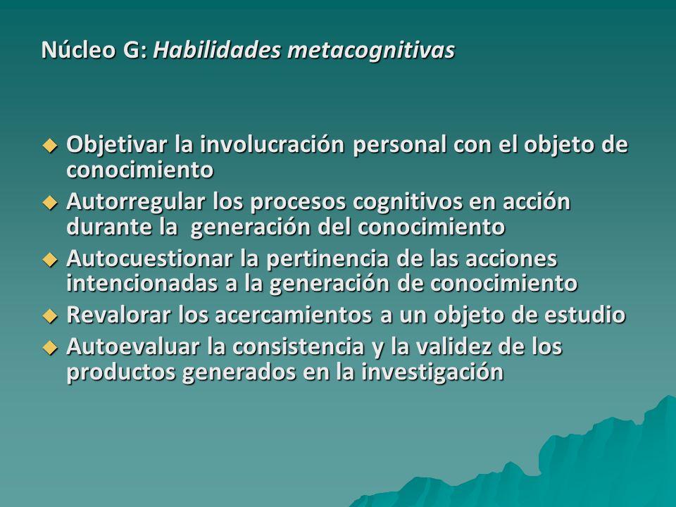 Núcleo G: Habilidades metacognitivas Objetivar la involucración personal con el objeto de conocimiento Objetivar la involucración personal con el obje