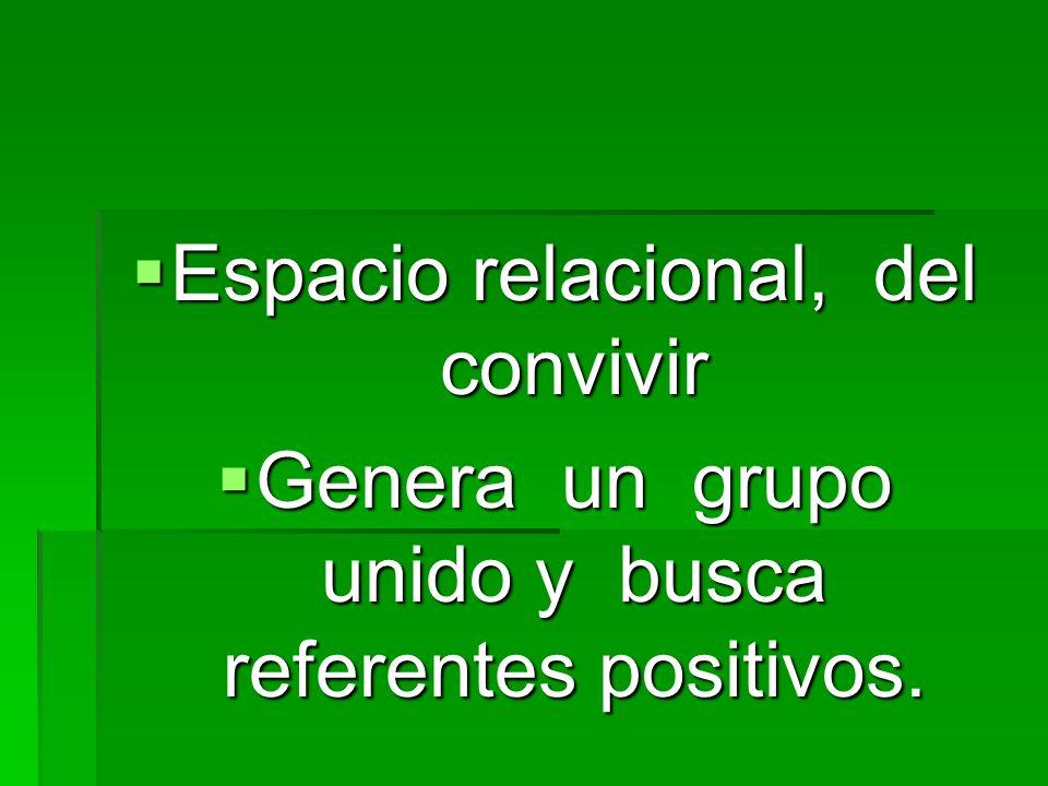 Espacio relacional, del convivir Espacio relacional, del convivir Genera un grupo unido y busca referentes positivos. Genera un grupo unido y busca re