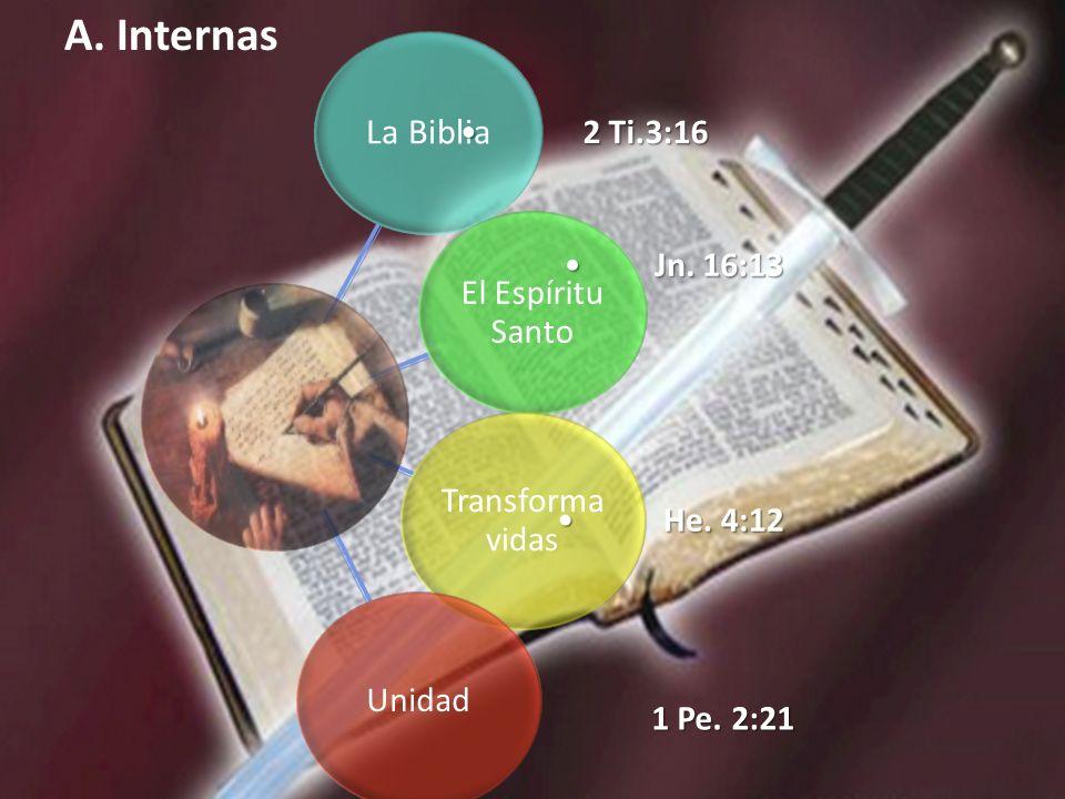 A. Internas La Biblia 2 Ti.3:16 2 Ti.3:16 El Espíritu Santo Jn. 16:13 Jn. 16:13 Transforma vidas He. 4:12 He. 4:12 Unidad 1 Pe. 2:21