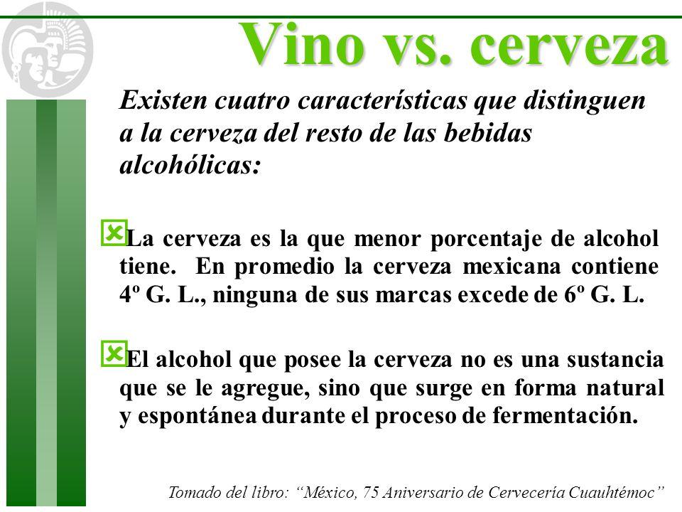 Tomado del libro: México, 75 Aniversario de Cervecería Cuauhtémoc Vino vs. cerveza Existen cuatro características que distinguen a la cerveza del rest