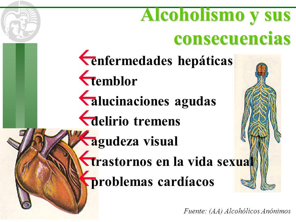 ß enfermedades hepáticas ß temblor ß alucinaciones agudas ß delirio tremens ß agudeza visual ß trastornos en la vida sexual ß problemas cardíacos Fuen