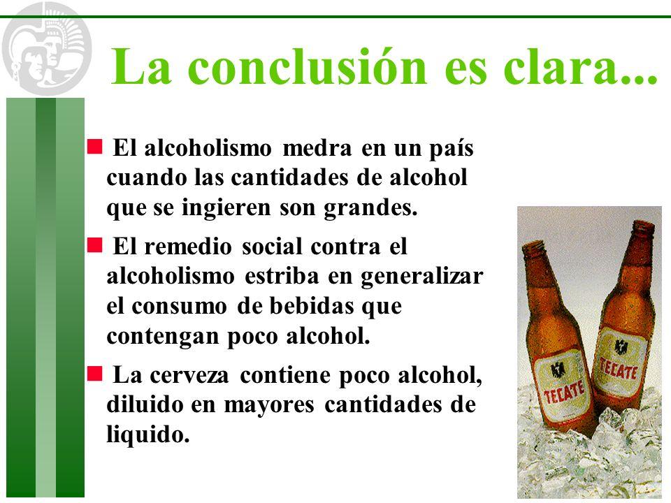 n El alcoholismo medra en un país cuando las cantidades de alcohol que se ingieren son grandes. n El remedio social contra el alcoholismo estriba en g