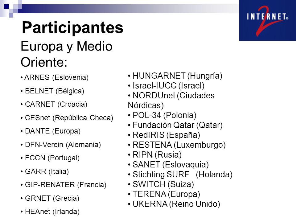 Participantes Europa y Medio Oriente: ARNES (Eslovenia) BELNET (Bélgica) CARNET (Croacia) CESnet (República Checa) DANTE (Europa) DFN-Verein (Alemania) FCCN (Portugal) GARR (Italia) GIP-RENATER (Francia) GRNET (Grecia) HEAnet (Irlanda) HUNGARNET (Hungría) Israel-IUCC (Israel) NORDUnet (Ciudades Nórdicas) POL-34 (Polonia) Fundación Qatar (Qatar) RedIRIS (España) RESTENA (Luxemburgo) RIPN (Rusia) SANET (Eslovaquia) Stichting SURF (Holanda) SWITCH (Suiza) TERENA (Europa) UKERNA (Reino Unido)