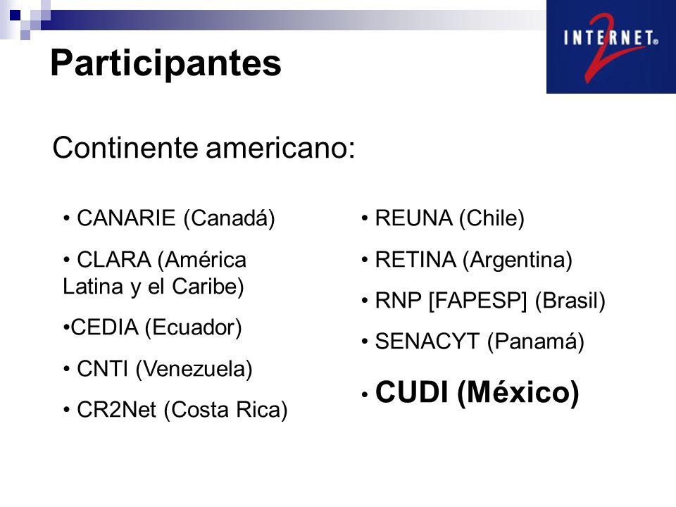 Participantes Continente americano: CANARIE (Canadá) CLARA (América Latina y el Caribe) CEDIA (Ecuador) CNTI (Venezuela) CR2Net (Costa Rica) REUNA (Ch