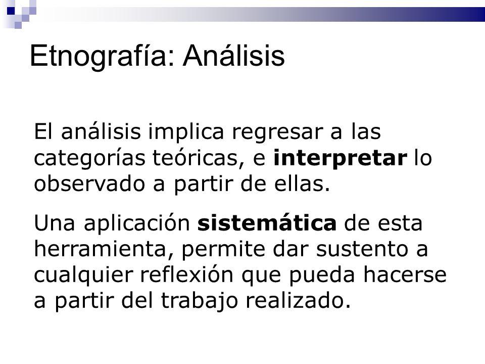 Etnografía: Análisis El análisis implica regresar a las categorías teóricas, e interpretar lo observado a partir de ellas. Una aplicación sistemática