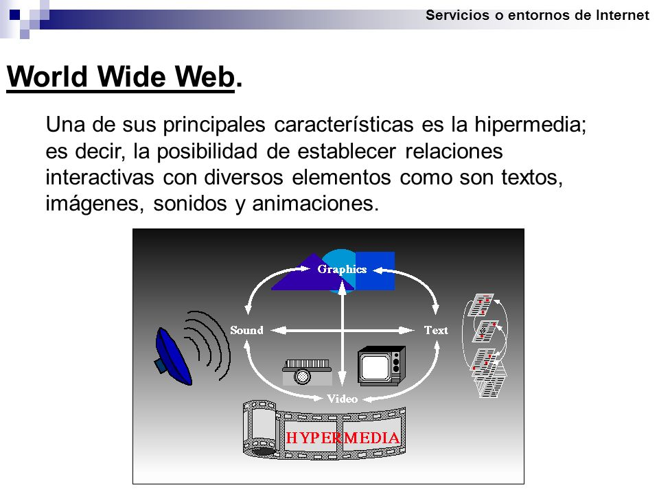 Servicios o entornos de Internet World Wide Web.
