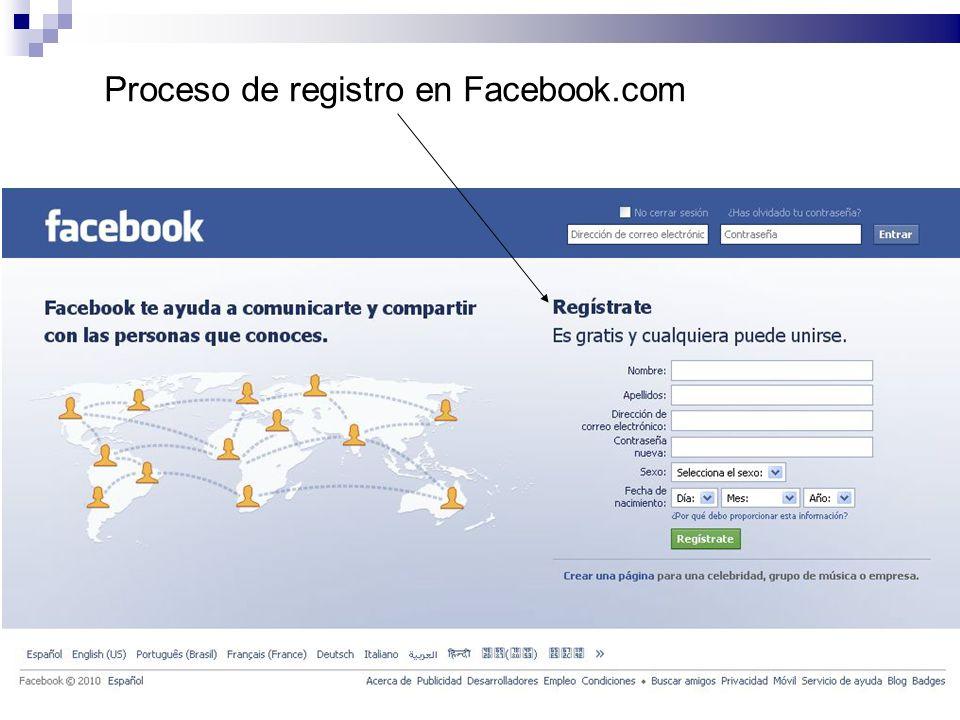 Proceso de registro en Facebook.com