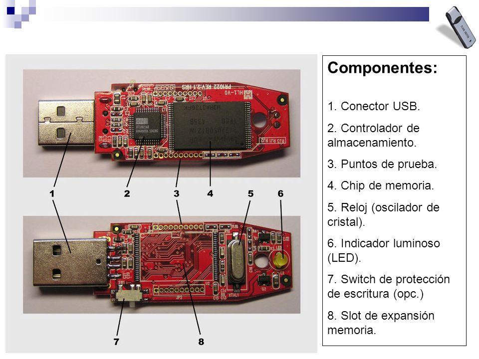 Componentes: 1. Conector USB. 2. Controlador de almacenamiento. 3. Puntos de prueba. 4. Chip de memoria. 5. Reloj (oscilador de cristal). 6. Indicador