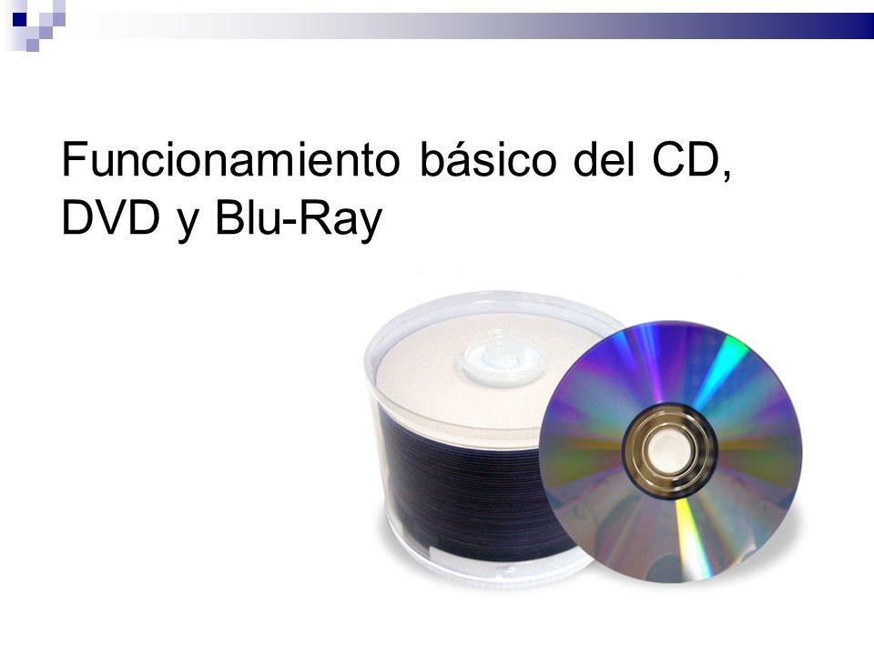 Funcionamiento básico del CD, DVD y Blu-Ray
