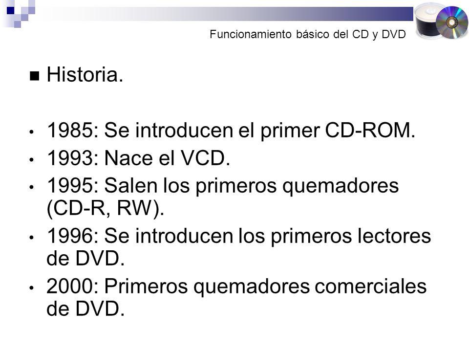 Funcionamiento básico del CD y DVD Historia. 1985: Se introducen el primer CD-ROM. 1993: Nace el VCD. 1995: Salen los primeros quemadores (CD-R, RW).
