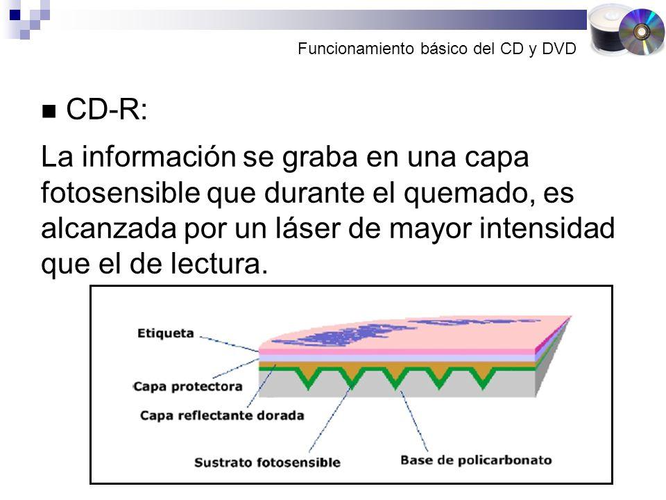 Funcionamiento básico del CD y DVD CD-R: La información se graba en una capa fotosensible que durante el quemado, es alcanzada por un láser de mayor intensidad que el de lectura.