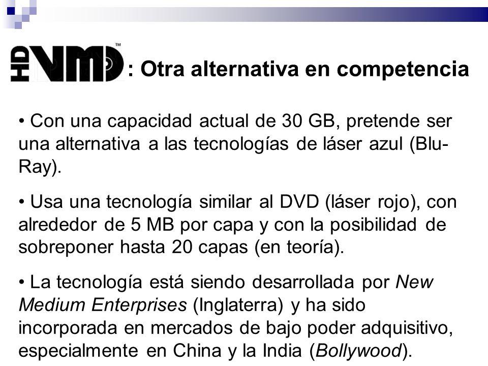 : Otra alternativa en competencia Con una capacidad actual de 30 GB, pretende ser una alternativa a las tecnologías de láser azul (Blu- Ray). Usa una