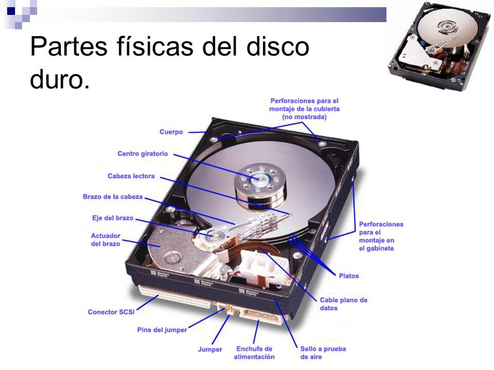 Partes físicas del disco duro.
