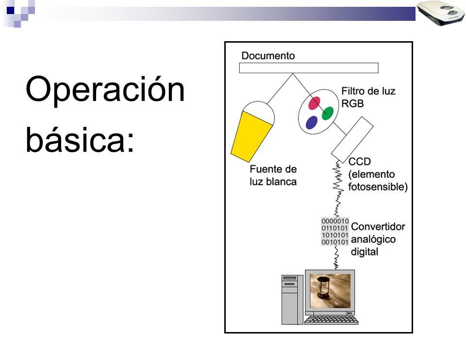 Operación básica: