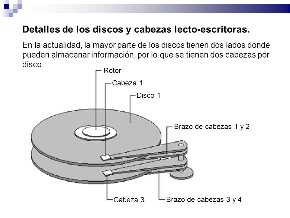 Rotor Cabeza 1 Disco 1 Cabeza 3 Brazo de cabezas 1 y 2 Brazo de cabezas 3 y 4 Detalles de los discos y cabezas lecto-escritoras.