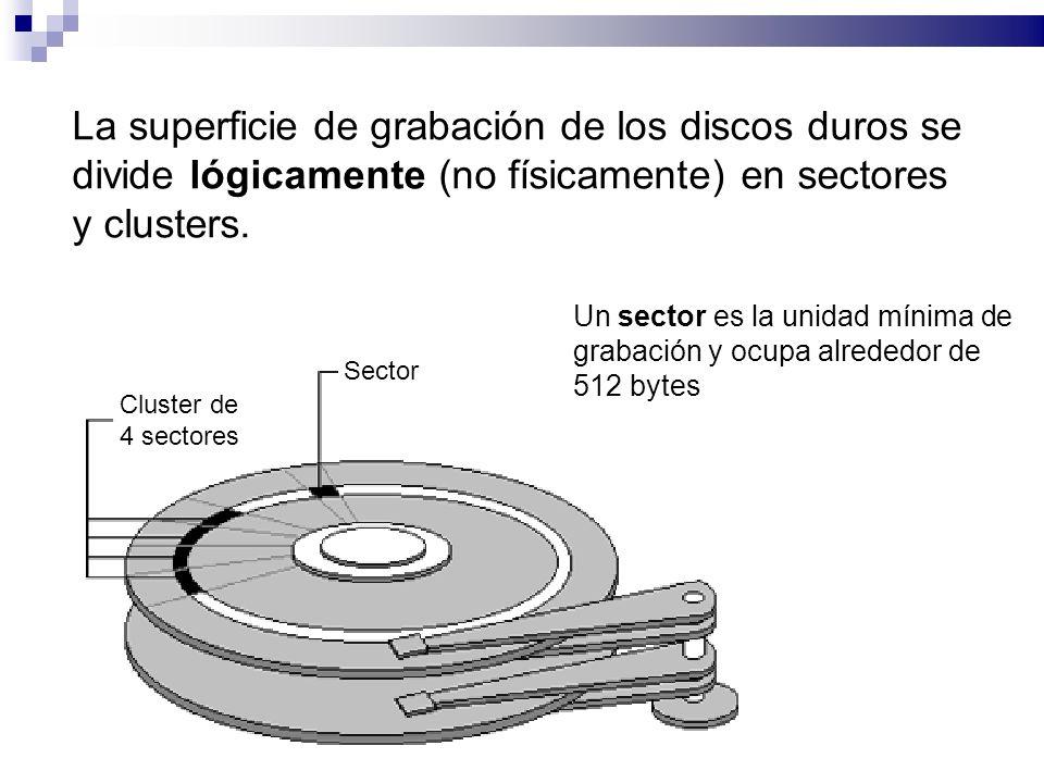 Sector Cluster de 4 sectores La superficie de grabación de los discos duros se divide lógicamente (no físicamente) en sectores y clusters. Un sector e