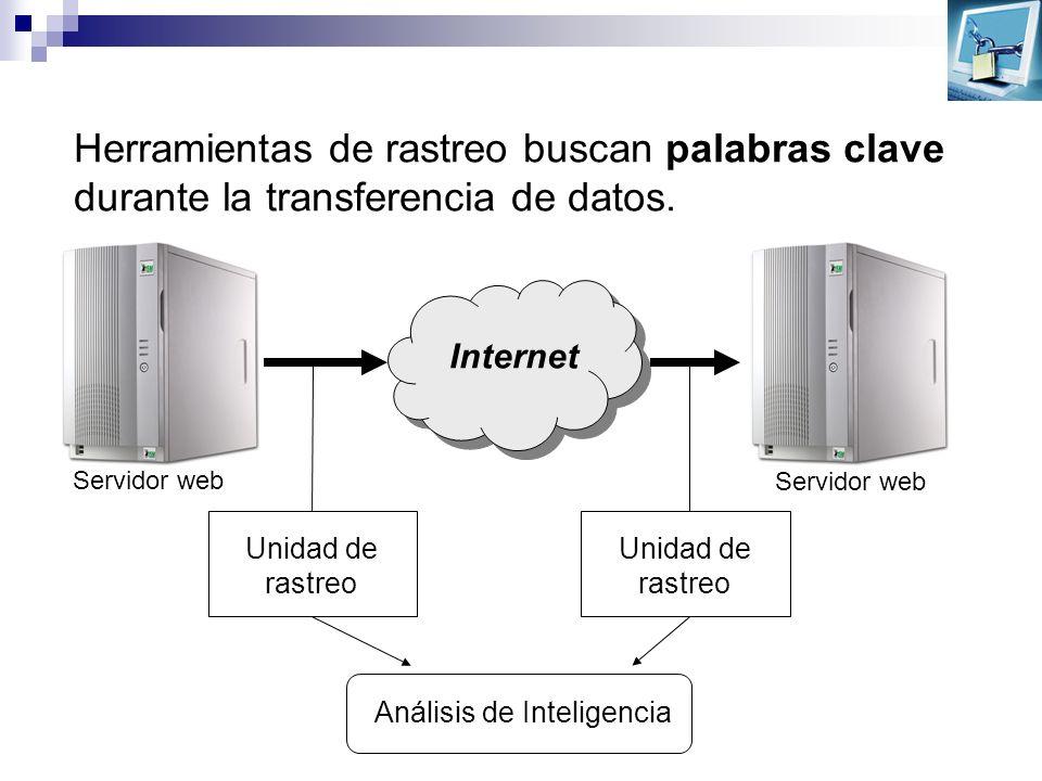Herramientas de rastreo buscan palabras clave durante la transferencia de datos. Internet Servidor web Unidad de rastreo Análisis de Inteligencia