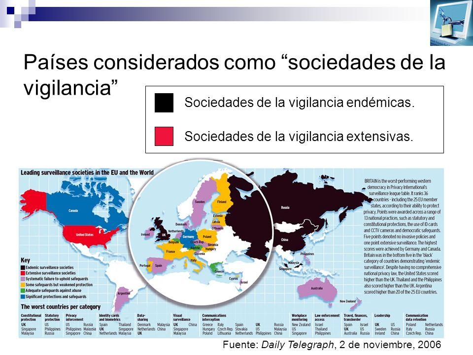 Países considerados como sociedades de la vigilancia Fuente: Daily Telegraph, 2 de noviembre, 2006 Sociedades de la vigilancia endémicas. Sociedades d