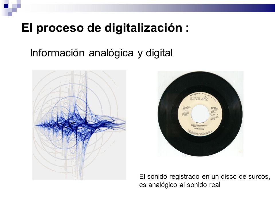 El proceso de digitalización : Información analógica y digital El sonido registrado en un disco de surcos, es analógico al sonido real