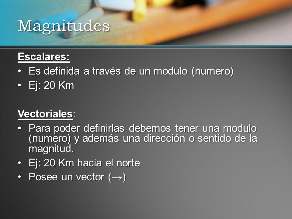Escalares: Es definida a través de un modulo (numero)Es definida a través de un modulo (numero) Ej: 20 KmEj: 20 Km Vectoriales: Para poder definirlas