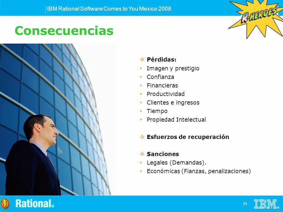 IBM Rational Software Comes to You Mexico 2008 11 Pérdidas: Imagen y prestigio Confianza Financieras Productividad Clientes e ingresos Tiempo Propieda