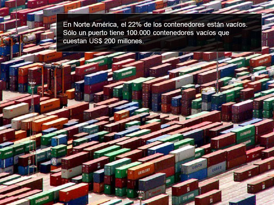 En Norte América, el 22% de los contenedores están vacíos. Sólo un puerto tiene 100.000 contenedores vacíos que cuestan US$ 200 millones.