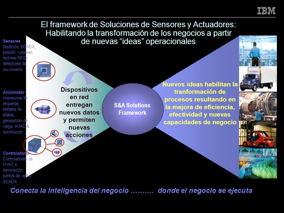 El framework de Soluciones de Sensores y Actuadores: Habilitando la transformación de los negocios a partir de nuevas ideas operacionales Sensores Med