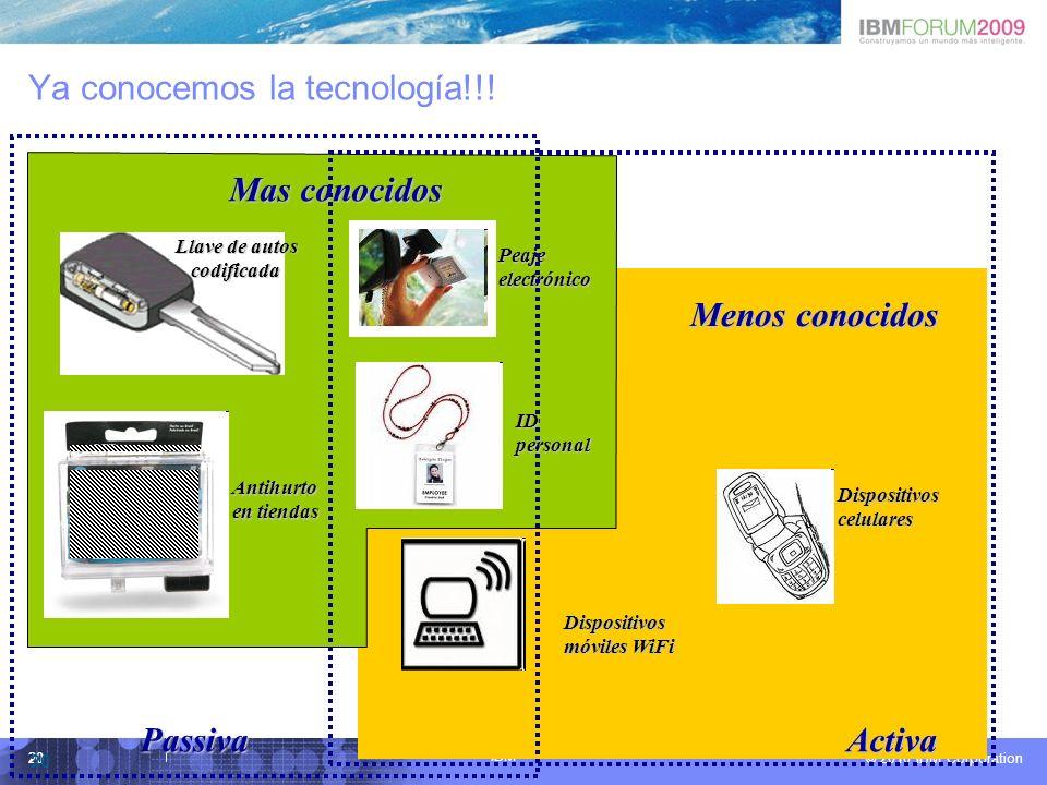 IBM © 2010 IBM Corporation20 Ya conocemos la tecnología!!! Llave de autos codificada Antihurto en tiendas Peaje electrónico Mas conocidos Menos conoci