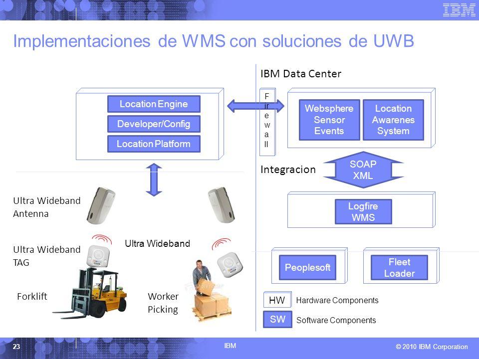 IBM © 2010 IBM Corporation23 Websphere Sensor Events Location Awarenes System Logfire WMS SOAP XML Integracion IBM Data Center Implementaciones de WMS