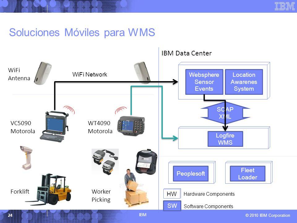IBM © 2010 IBM Corporation24 Websphere Sensor Events Location Awarenes System Logfire WMS SOAP XML IBM Data Center Soluciones Móviles para WMS WiFi An