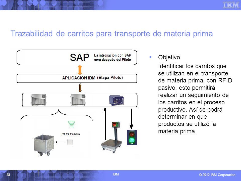 IBM © 2010 IBM Corporation28 Trazabilidad de carritos para transporte de materia prima Objetivo Identificar los carritos que se utilizan en el transpo