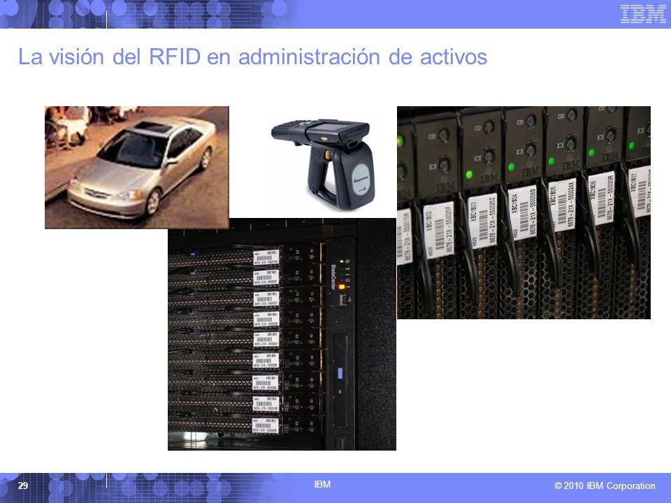 IBM © 2010 IBM Corporation29 La visión del RFID en administración de activos