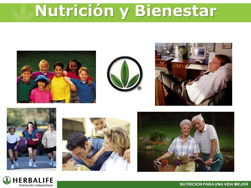 NUTRICION PARA UNA VIDA MEJOR Nutrición y Bienestar
