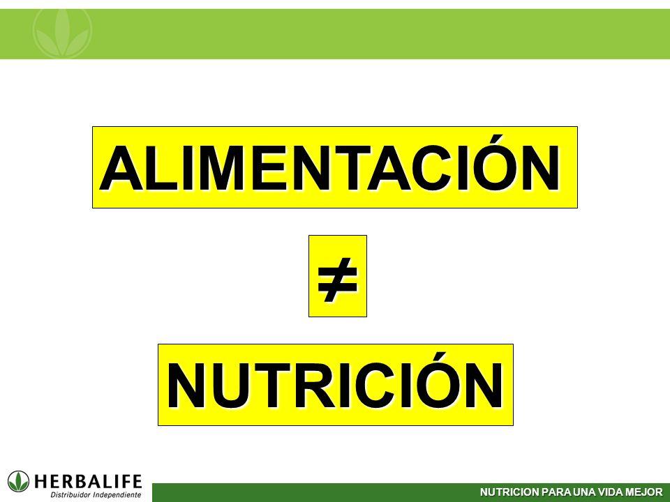 NUTRICION PARA UNA VIDA MEJOR ALIMENTACIÓN NUTRICIÓN