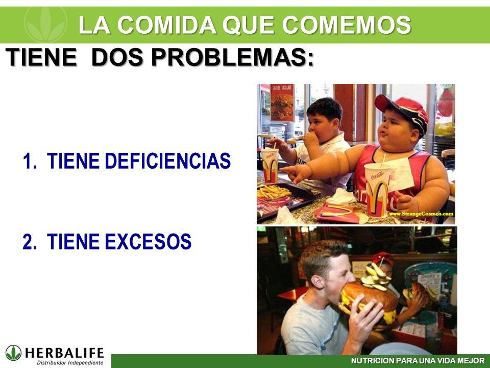 1.TIENE DEFICIENCIAS 2.TIENE EXCESOS LA COMIDA QUE COMEMOS TIENE DOS PROBLEMAS: