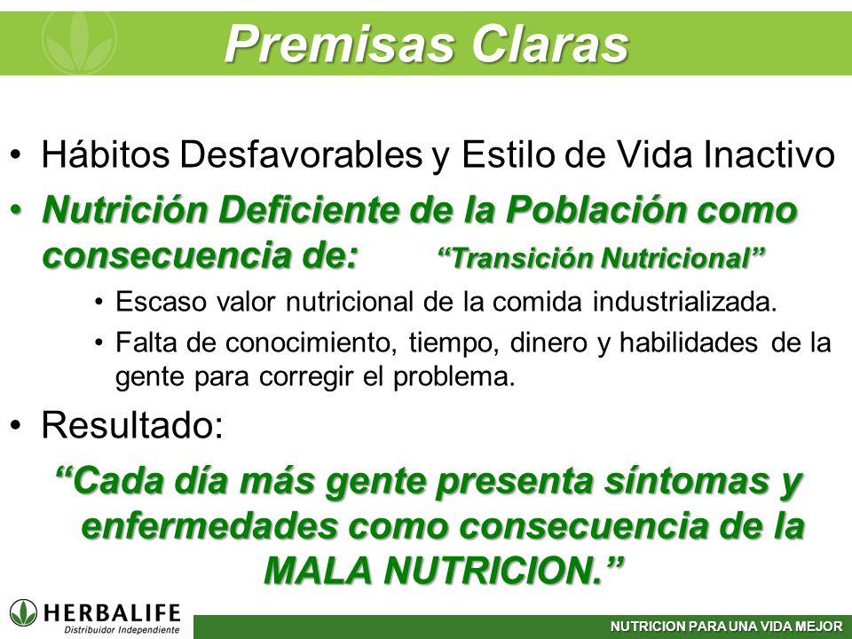 NUTRICION PARA UNA VIDA MEJOR Premisas Claras Hábitos Desfavorables y Estilo de Vida Inactivo Nutrición Deficiente de la Población como consecuencia d