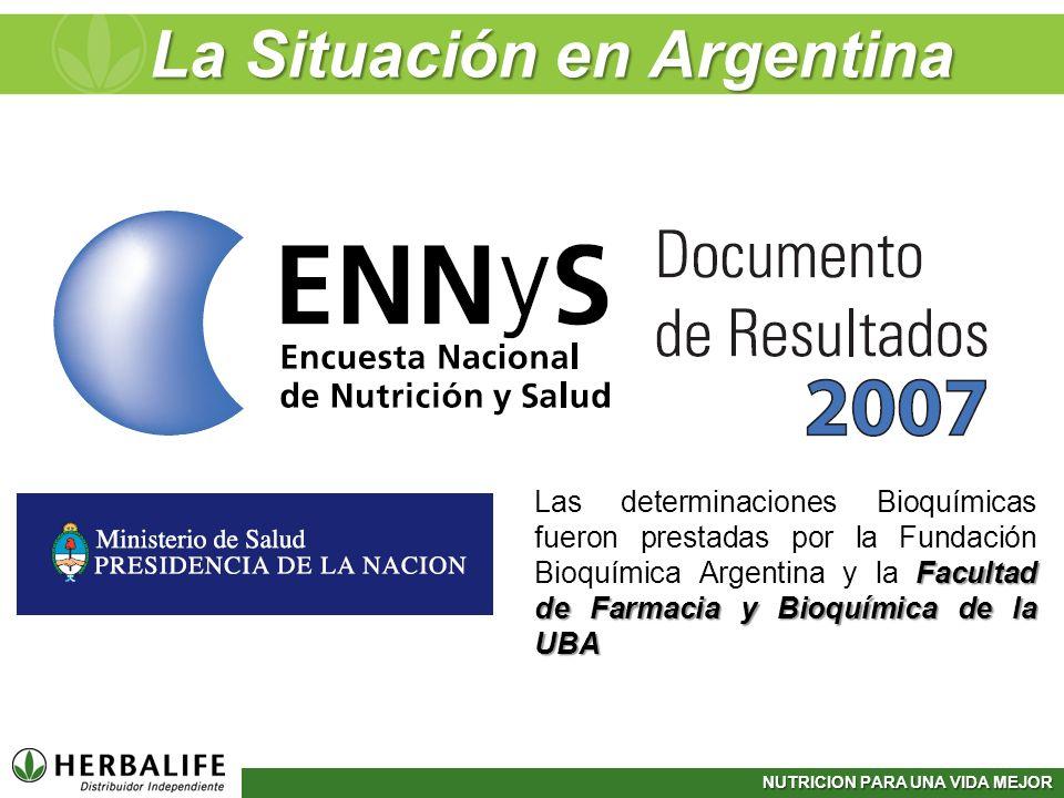 NUTRICION PARA UNA VIDA MEJOR La Situación en Argentina Facultad de Farmacia y Bioquímica de la UBA Las determinaciones Bioquímicas fueron prestadas p