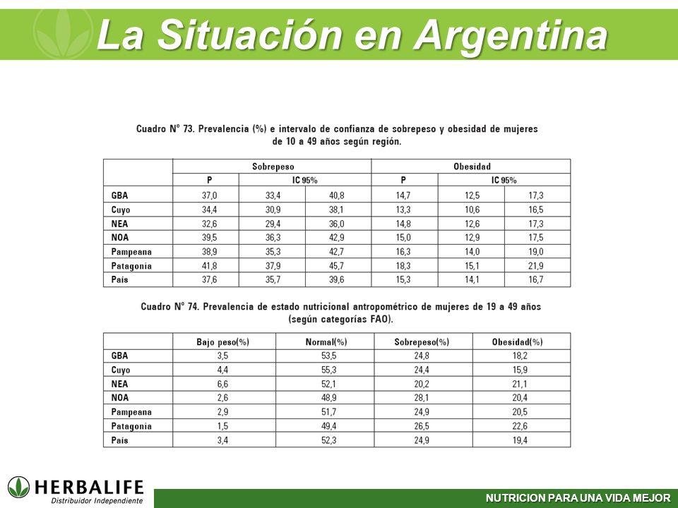 NUTRICION PARA UNA VIDA MEJOR La Situación en Argentina