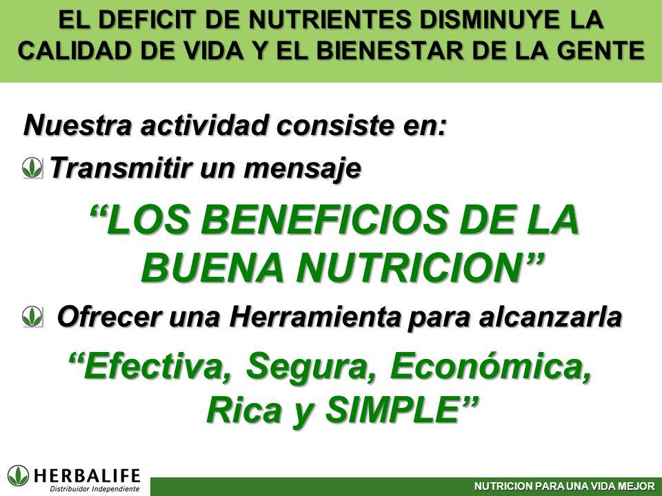 NUTRICION PARA UNA VIDA MEJOR EL DEFICIT DE NUTRIENTES DISMINUYE LA CALIDAD DE VIDA Y EL BIENESTAR DE LA GENTE Nuestra actividad consiste en: Transmit